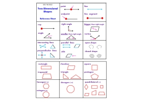 Two-Dimensional Shapes Reference Page (3.G.1 &3.G.2)