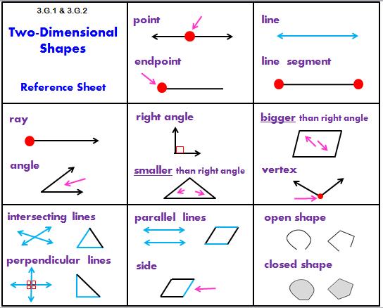 2D Math.PNG