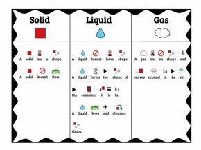States of Matter Adapted Unit (Autism)