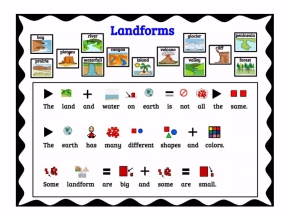 Landforms Modified with Picture Symbol TextSupport