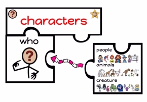 Character, Setting & Events (Plot) Puzzles for Special Education/Autism/ESL