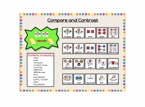 Modified Compare & Contrast Nonfiction Texts (Autism/SPED)