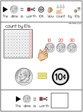 Adapted Interactive Money Book –Autism